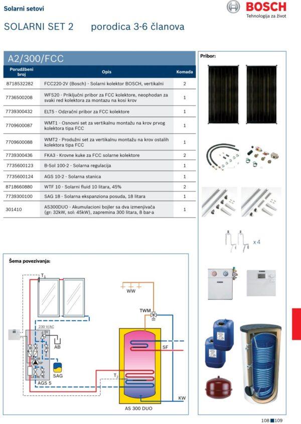 Bosch solarni set 3 6 clanova